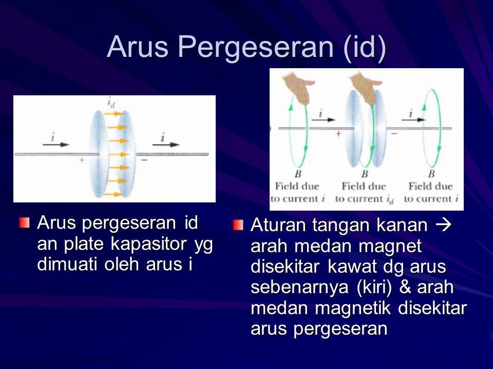 Arus pergeseran id an plate kapasitor yg dimuati oleh arus i Aturan tangan kanan  arah medan magnet disekitar kawat dg arus sebenarnya (kiri) & arah medan magnetik disekitar arus pergeseran Arus Pergeseran (id)
