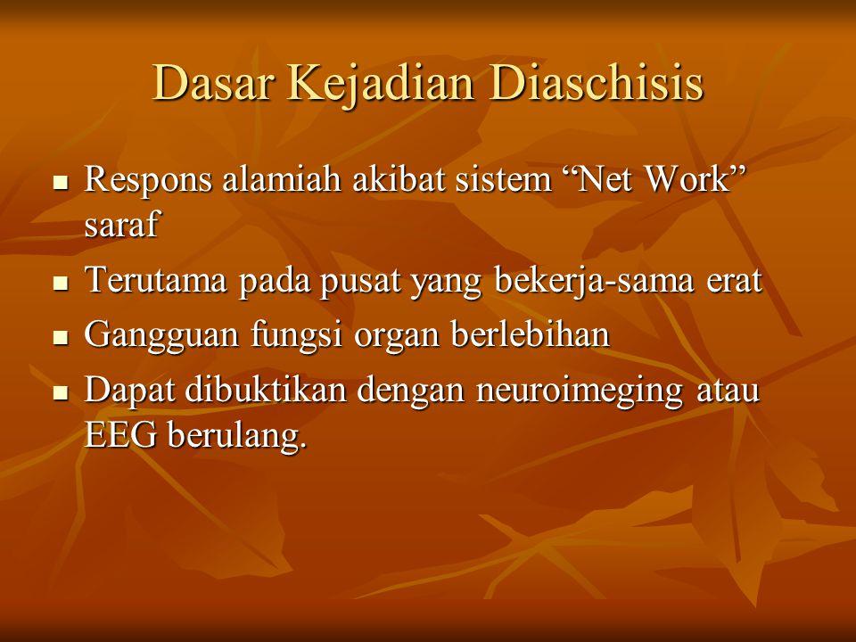 """Dasar Kejadian Diaschisis Respons alamiah akibat sistem """"Net Work"""" saraf Respons alamiah akibat sistem """"Net Work"""" saraf Terutama pada pusat yang beker"""