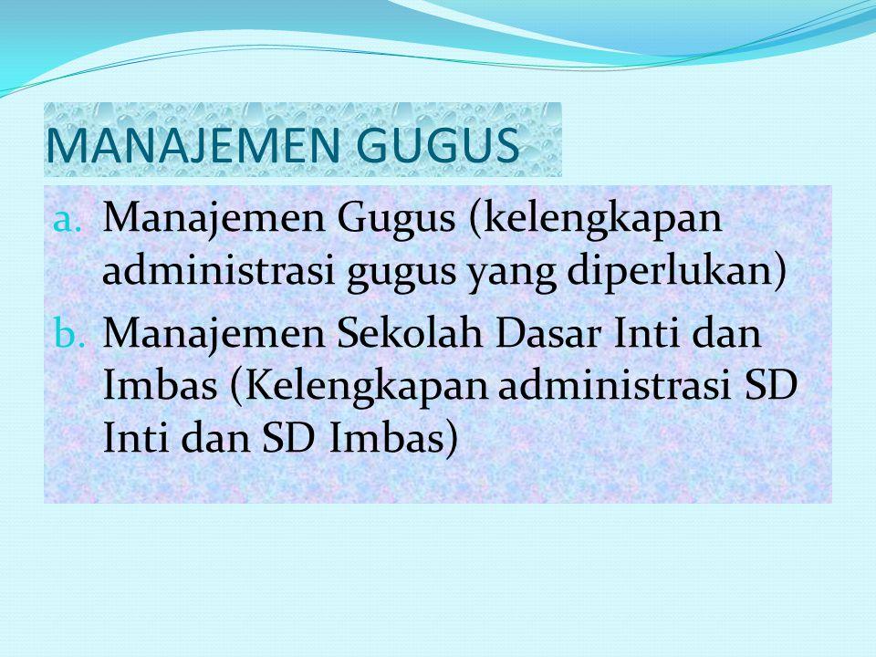 MANAJEMEN GUGUS a.Manajemen Gugus (kelengkapan administrasi gugus yang diperlukan) b.