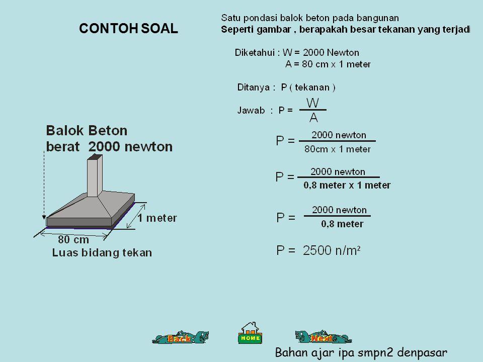 Tekanan zat padat 1 Perhatikan gambar tekanan zat padat terkecil terjadi pada gambar betuk…….