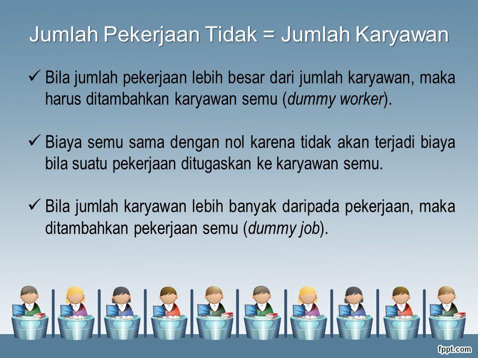 Bila jumlah pekerjaan lebih besar dari jumlah karyawan, maka harus ditambahkan karyawan semu ( dummy worker ). Biaya semu sama dengan nol karena tidak