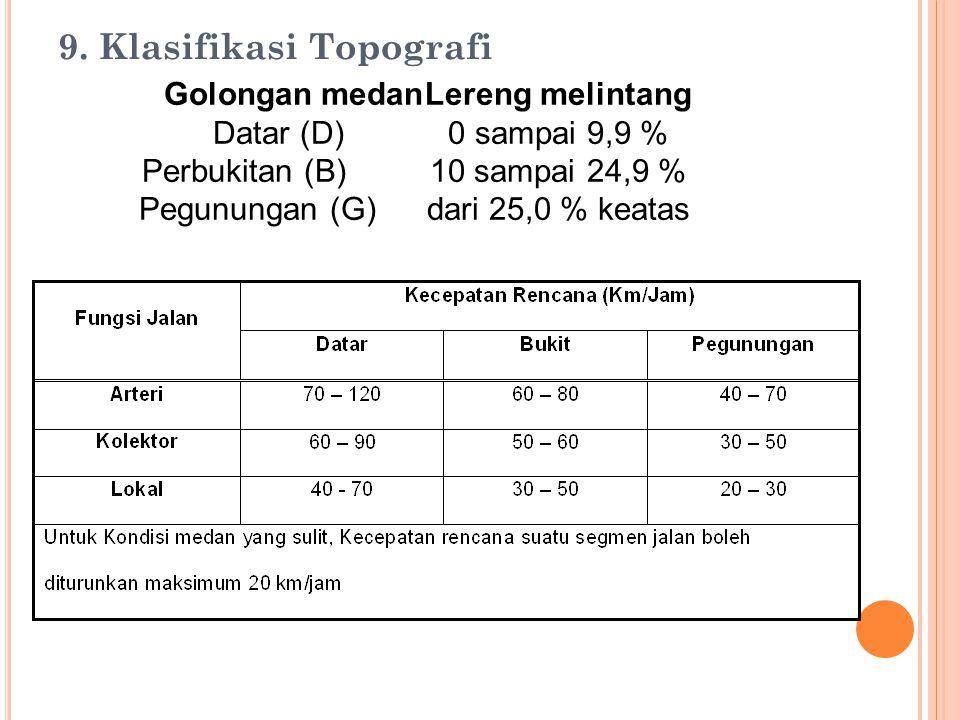Golongan medanLereng melintang Datar (D)0 sampai 9,9 % Perbukitan (B)10 sampai 24,9 % Pegunungan (G) dari 25,0 % keatas