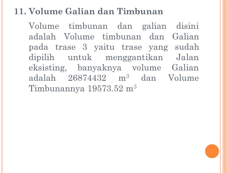 11. Volume Galian dan Timbunan Volume timbunan dan galian disini adalah Volume timbunan dan Galian pada trase 3 yaitu trase yang sudah dipilih untuk m