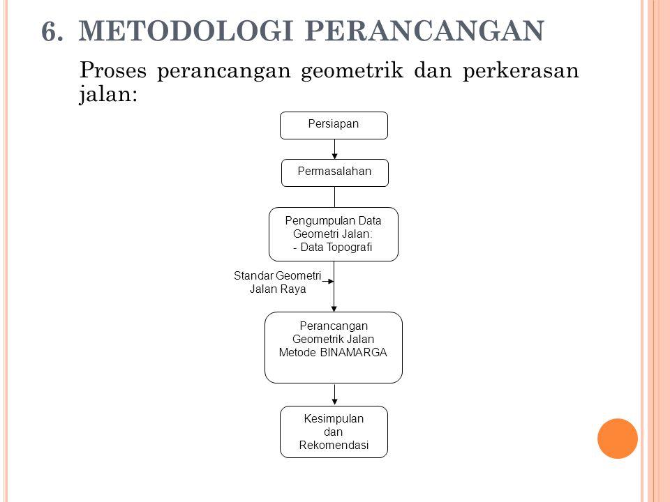 6.METODOLOGI PERANCANGAN Proses perancangan geometrik dan perkerasan jalan: Standar Geometri Jalan Raya Persiapan Permasalahan Pengumpulan Data Geomet