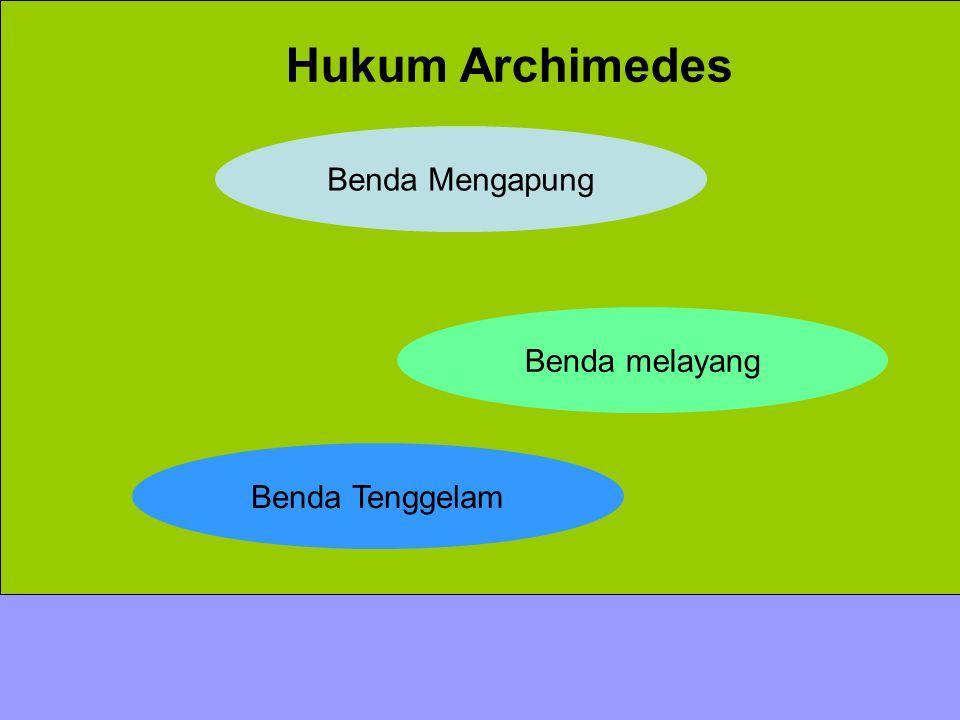 Benda Mengapung Benda melayang Benda Tenggelam Hukum Archimedes