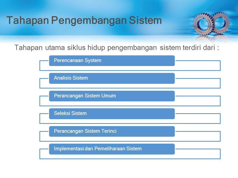 Tahapan Pengembangan Sistem Tahapan utama siklus hidup pengembangan sistem terdiri dari : Perencanaan SystemAnalisis SistemPerancangan Sistem UmumSele