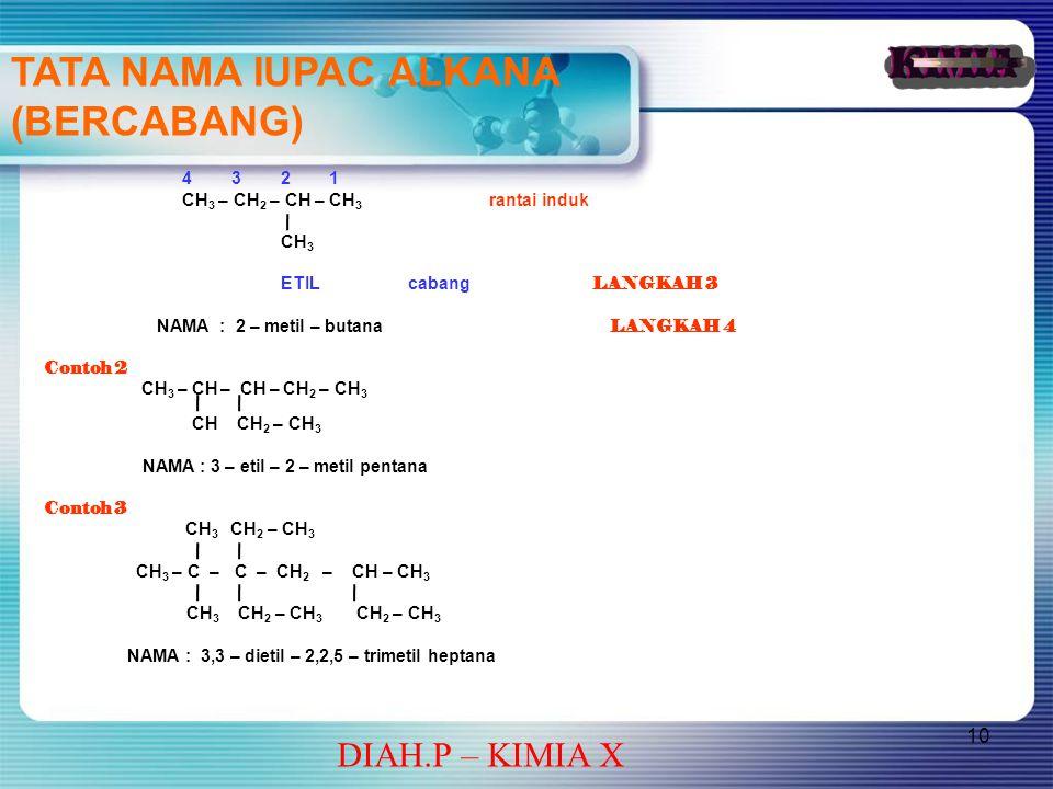 10 DIAH.P – KIMIA X TATA NAMA IUPAC ALKANA (BERCABANG) 4 3 2 1 CH 3 – CH 2 – CH – CH 3 rantai induk CH 3 ETIL cabang LANGKAH 3 NAMA : 2 – metil – buta