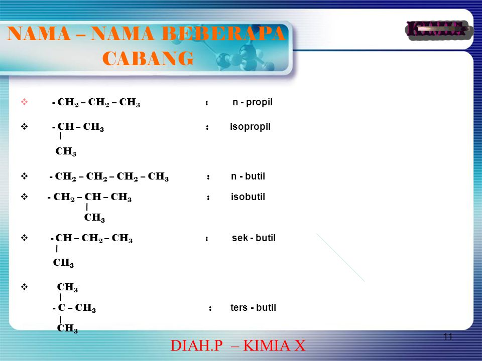 11 DIAH.P – KIMIA X NAMA – NAMA BEBERAPA CABANG  - CH 2 – CH 2 – CH 3 : n - propil  - CH – CH 3 : isopropil CH 3  - CH 2 – CH 2 – CH 2 – CH 3 : n -