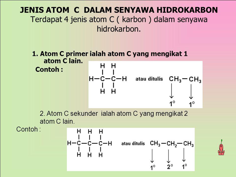 HOMOLOG = Deretan senyawa yang mengalami penambahan jumlah atom secara teratur Cont: CH 4, C 2 H 6, C 3 H 8 dst C 2 H 4, C 3 H 6, C 4 H 8 dst