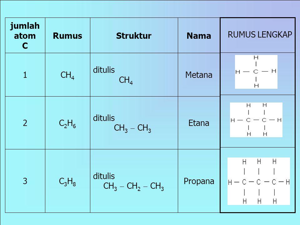 C 3 H 8 ditulis C H 3  C H 2  C H 3 Propana