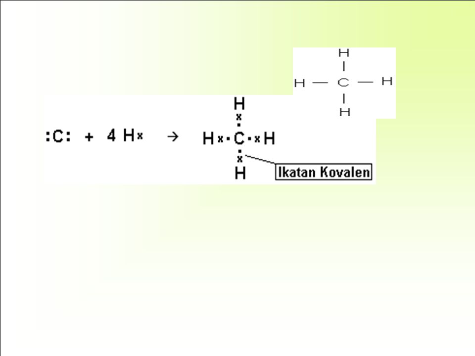 The difference between organic and inorganic compounds Organic compoundInorganic compound 1.