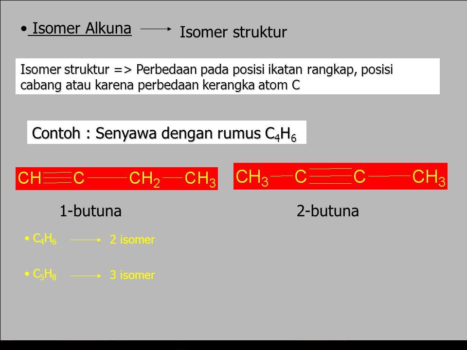 Cahaya polikromatik Monokromator Cahaya Monokromatik Sampel 0o0o 180 o