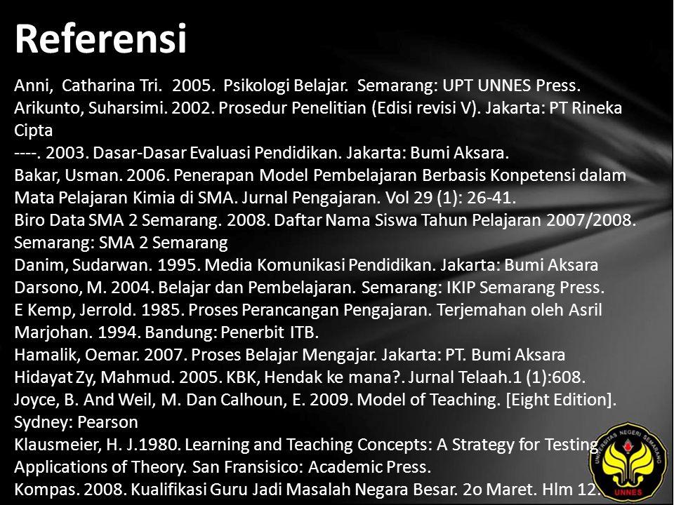 Referensi Anni, Catharina Tri.2005. Psikologi Belajar.