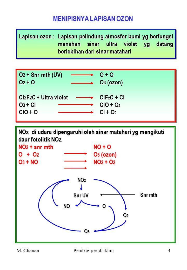 M. ChananPemb & perub iklim3 PEMANASAN GLOBAL Dipacu dg peningkatan efek rumah kaca dari gas-gas di atmosfer (CO2, O3, CH4, CFC, NO, dan gas-gas lain