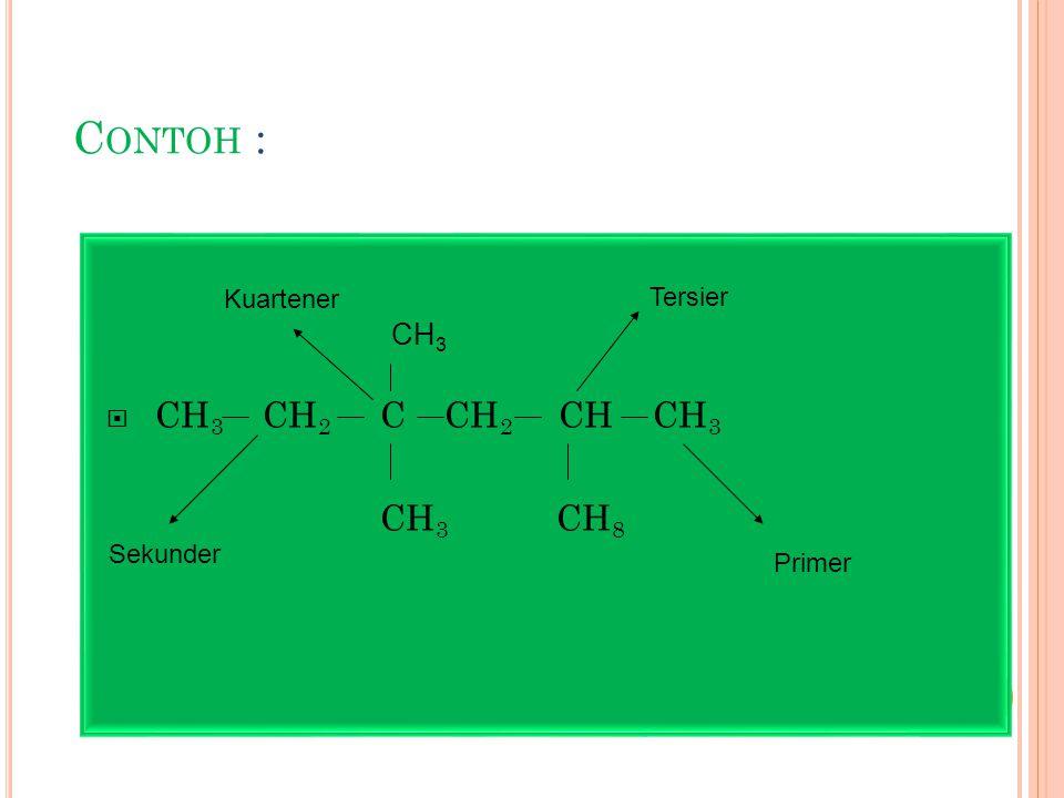 JENIS-JENIS ATOM C Atom C Primer atom karbon C yang berikatan kangsung dengan1 atom C lainnya Atom C Sekunder atom karbon (C) yang berikatan langsung