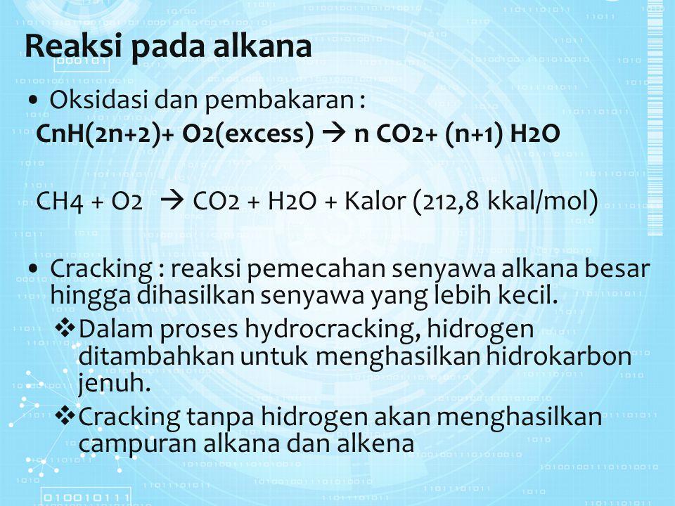 Reaksi pada alkana Oksidasi dan pembakaran : CnH(2n+2)+ O2(excess)  n CO2+ (n+1) H2O CH4 + O2  CO2 + H2O + Kalor (212,8 kkal/mol) Cracking : reaksi