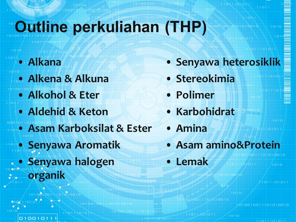 Outline perkuliahan (THP) Alkana Alkena & Alkuna Alkohol & Eter Aldehid & Keton Asam Karboksilat & Ester Senyawa Aromatik Senyawa halogen organik Seny