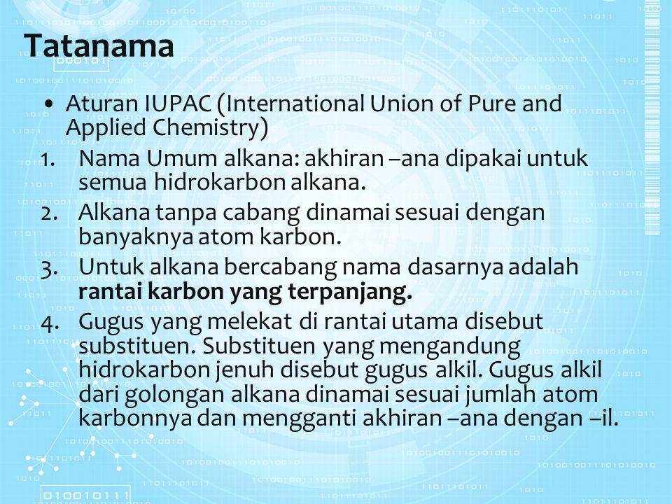 Tatanama Aturan IUPAC (International Union of Pure and Applied Chemistry) 1.Nama Umum alkana: akhiran –ana dipakai untuk semua hidrokarbon alkana. 2.A