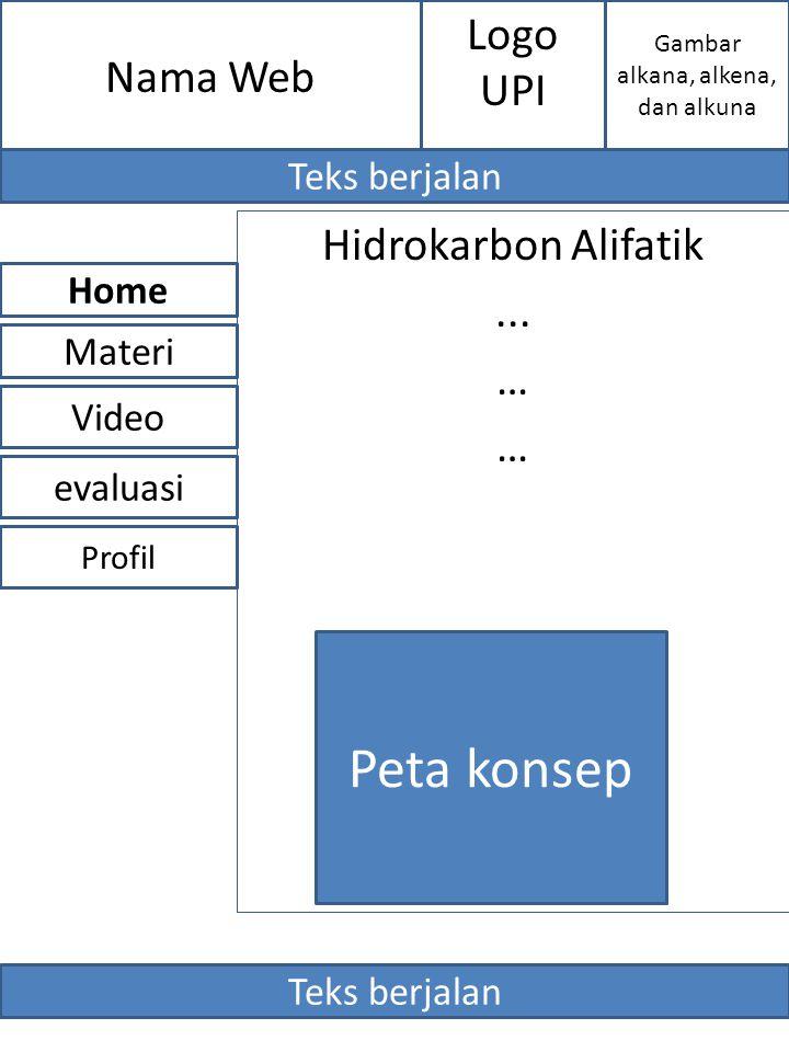 Hidrokarbon Alifatik... … Nama Web evaluasi Home Video Materi Peta konsep Profil Gambar alkana, alkena, dan alkuna Logo UPI Teks berjalan