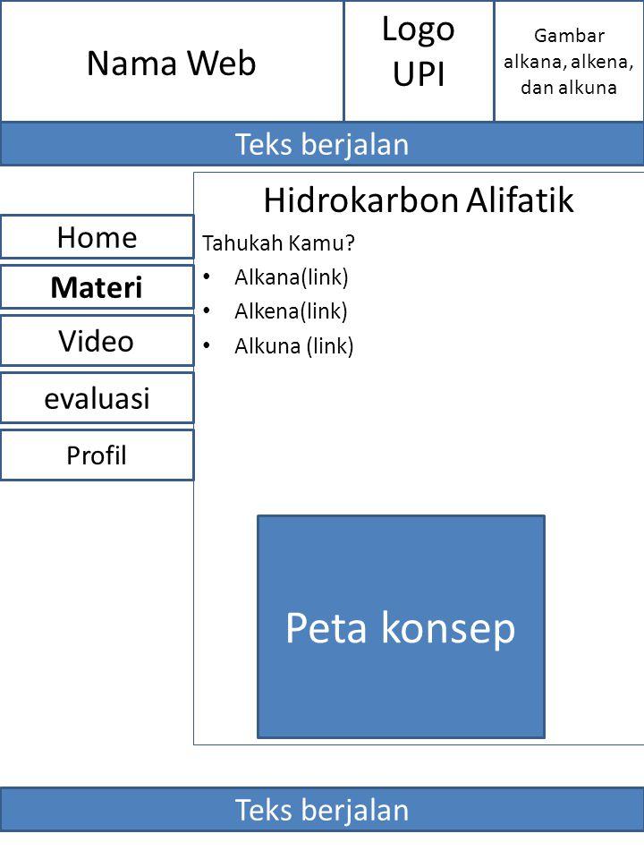 Hidrokarbon Alifatik Tahukah Kamu? Alkana(link) Alkena(link) Alkuna (link) Nama Web evaluasi Home Video Materi Peta konsep Profil Gambar alkana, alken
