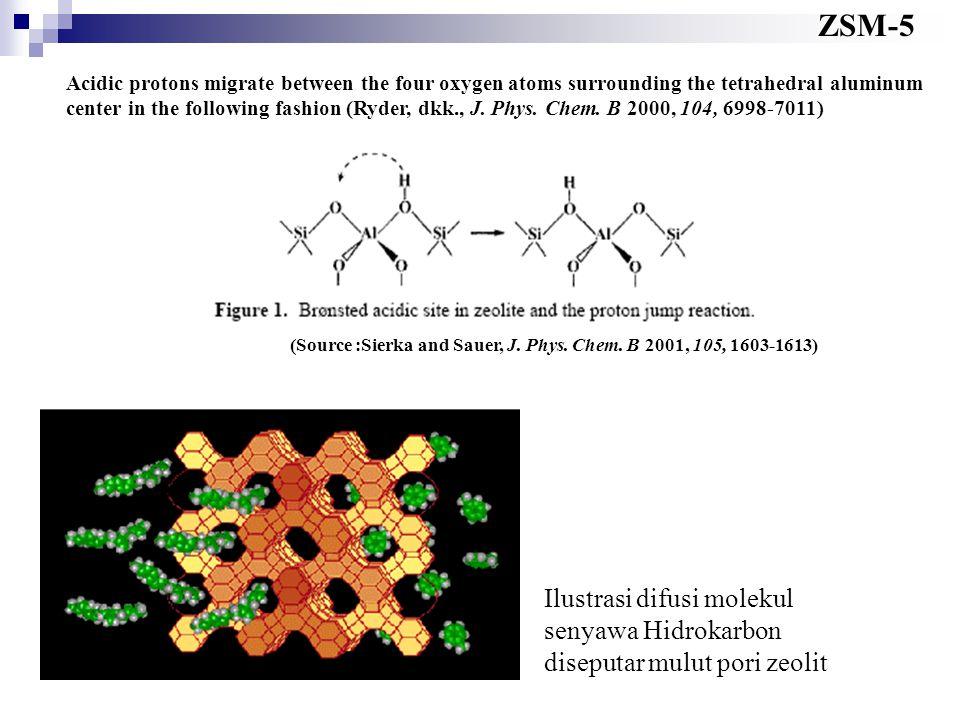 ZSM-5 Ilustrasi difusi molekul senyawa Hidrokarbon diseputar mulut pori zeolit (Source :Sierka and Sauer, J. Phys. Chem. B 2001, 105, 1603-1613) Acidi