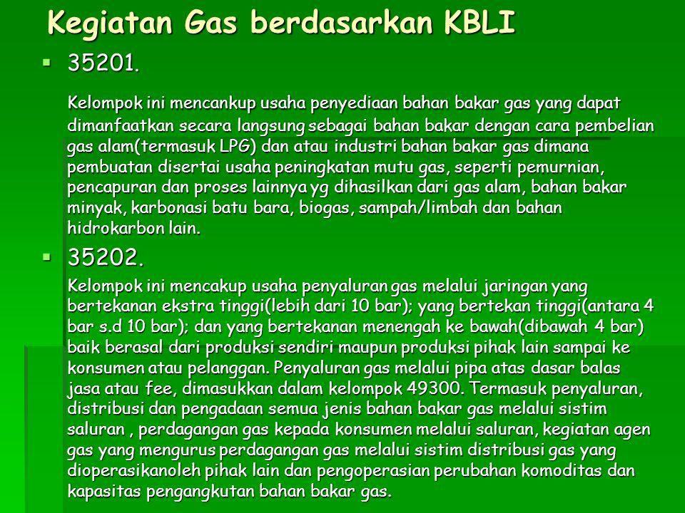 Kegiatan Gas berdasarkan KBLI  35201. Kelompok ini mencankup usaha penyediaan bahan bakar gas yang dapat dimanfaatkan secara langsung sebagai bahan b