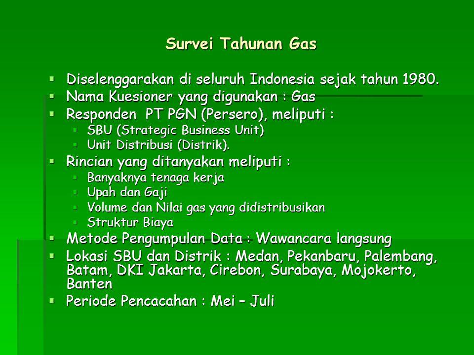 Survei Tahunan Gas  Diselenggarakan di seluruh Indonesia sejak tahun 1980.  Nama Kuesioner yang digunakan : Gas  Responden PT PGN (Persero), melipu