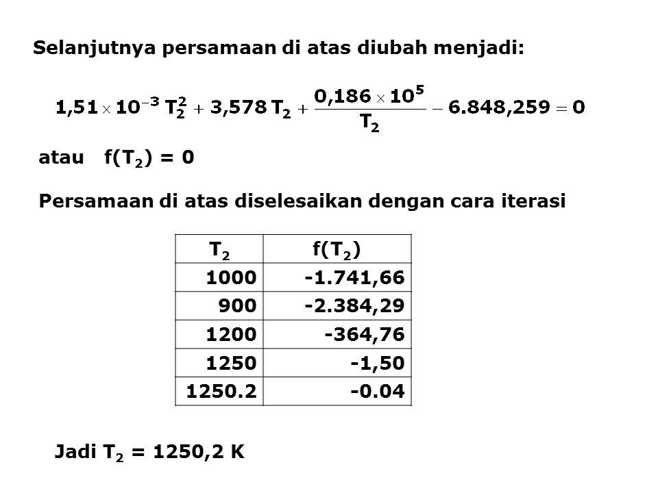 Selanjutnya persamaan di atas diubah menjadi: atau f(T 2 ) = 0 Persamaan di atas diselesaikan dengan cara iterasi T2T2 f(T 2 ) 1000-1.741,66 900-2.384,29 1200-364,76 1250-1,50 1250.2-0.04 Jadi T 2 = 1250,2 K