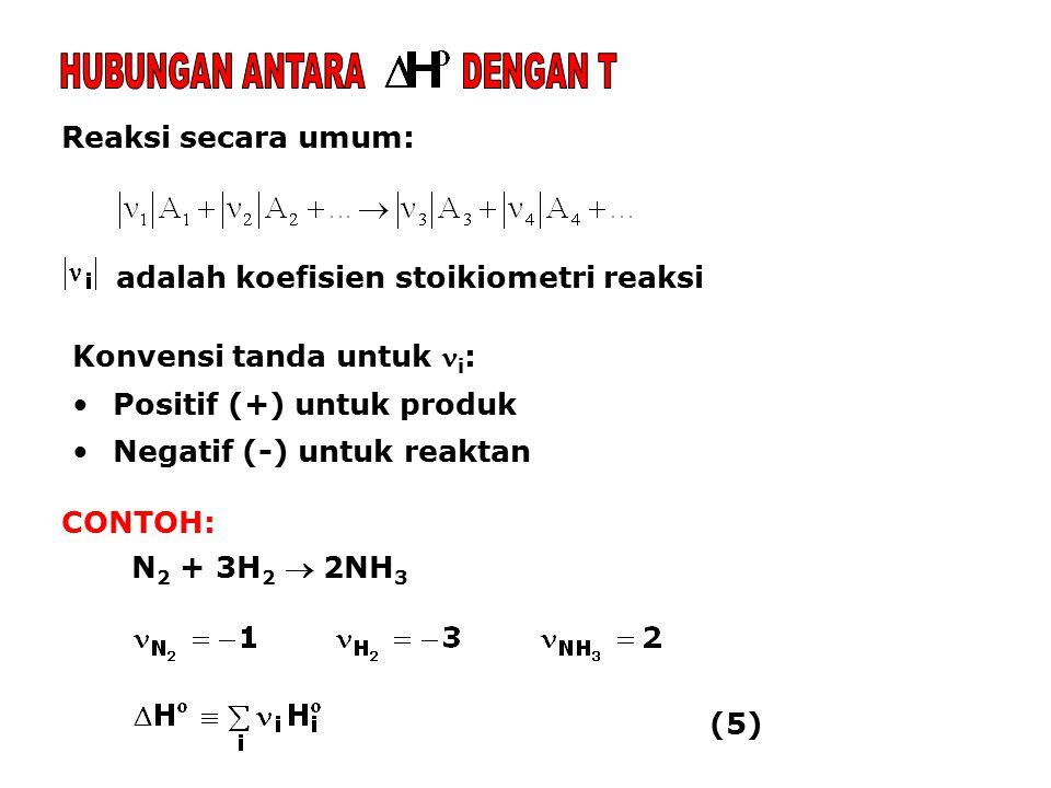 Reaksi secara umum: adalah koefisien stoikiometri reaksi Konvensi tanda untuk i : Positif (+) untuk produk Negatif (-) untuk reaktan CONTOH: N 2 + 3H 2  2NH 3 (5)