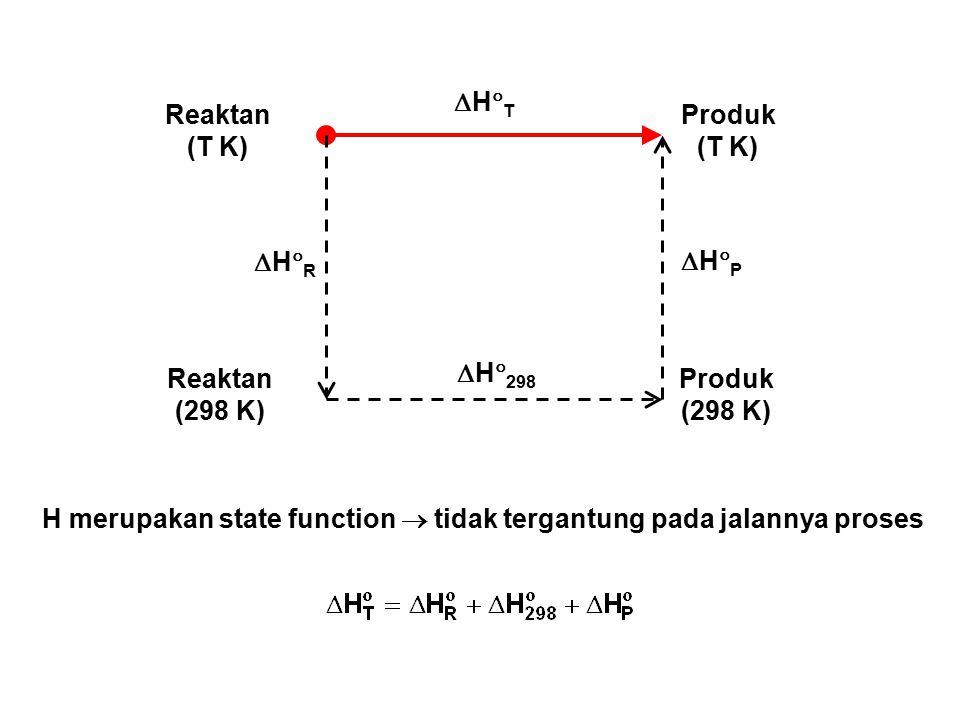 Reaktan (T K) Produk (T K) Reaktan (298 K) Produk (298 K) HTHT HRHR HPHP  H  298 H merupakan state function  tidak tergantung pada jalannya proses