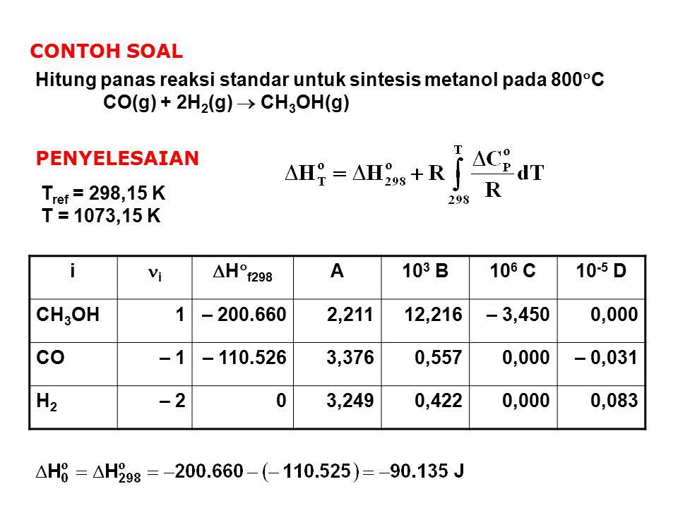 CONTOH SOAL Hitung panas reaksi standar untuk sintesis metanol pada 800  C CO(g) + 2H 2 (g)  CH 3 OH(g) PENYELESAIAN T ref = 298,15 K T = 1073,15 K i i  H  f298 A10 3 B10 6 C10 -5 D CH 3 OH1– 200.6602,21112,216– 3,4500,000 CO– 1– 110.5263,3760,5570,000– 0,031 H2H2 – 203,2490,4220,0000,083