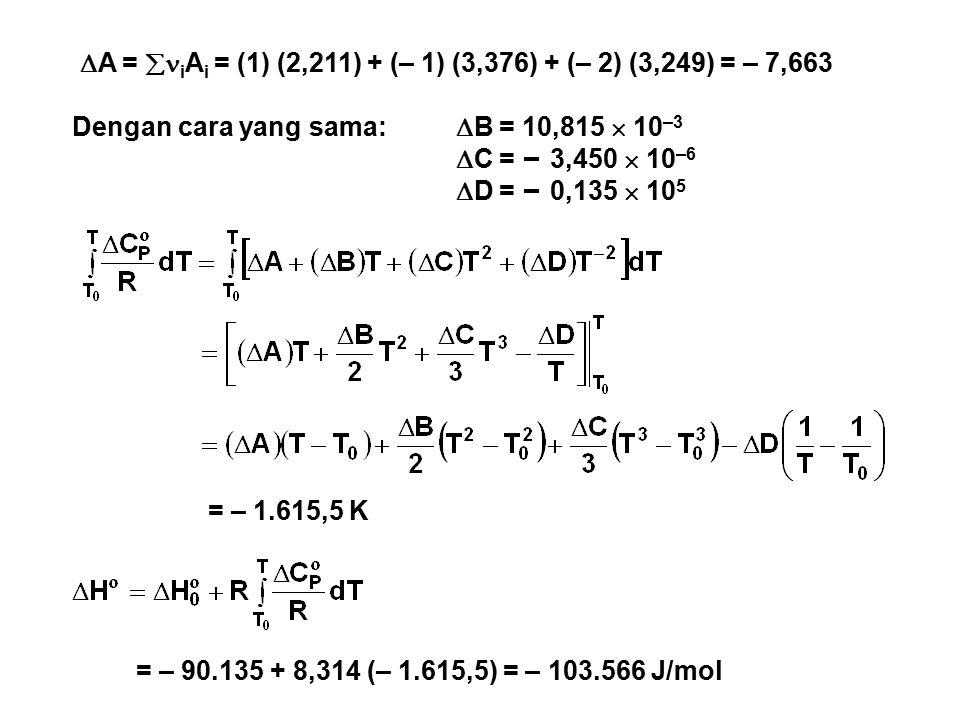  A =  i A i = (1) (2,211) + (– 1) (3,376) + (– 2) (3,249) = – 7,663 Dengan cara yang sama:  B = 10,815  10 –3  C = – 3,450  10 –6  D = – 0,135  10 5 = – 1.615,5 K = – 90.135 + 8,314 (– 1.615,5) = – 103.566 J/mol