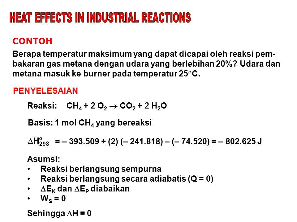 CONTOH Berapa temperatur maksimum yang dapat dicapai oleh reaksi pem- bakaran gas metana dengan udara yang berlebihan 20%.