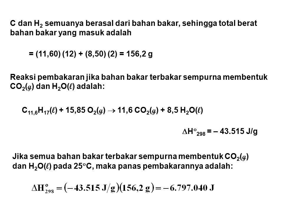 C dan H 2 semuanya berasal dari bahan bakar, sehingga total berat bahan bakar yang masuk adalah = (11,60) (12) + (8,50) (2) = 156,2 g Jika semua bahan bakar terbakar sempurna membentuk CO 2 ( g ) dan H 2 O( l ) pada 25  C, maka panas pembakarannya adalah: Reaksi pembakaran jika bahan bakar terbakar sempurna membentuk CO 2 ( g ) dan H 2 O( l ) adalah: C 11,6 H 17 ( l ) + 15,85 O 2 ( g )  11,6 CO 2 ( g ) + 8,5 H 2 O( l )  H  298 = – 43.515 J/g