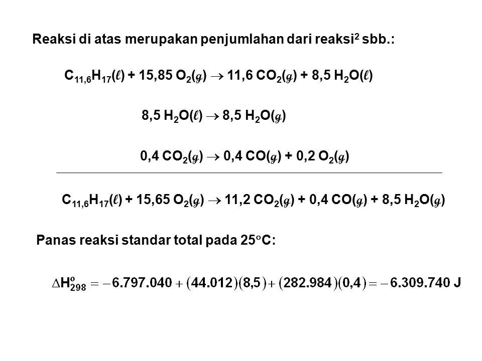Reaksi di atas merupakan penjumlahan dari reaksi 2 sbb.: C 11,6 H 17 ( l ) + 15,85 O 2 ( g )  11,6 CO 2 ( g ) + 8,5 H 2 O( l ) 8,5 H 2 O( l )  8,5 H 2 O( g ) 0,4 CO 2 ( g )  0,4 CO( g ) + 0,2 O 2 ( g ) Panas reaksi standar total pada 25  C: C 11,6 H 17 ( l ) + 15,65 O 2 ( g )  11,2 CO 2 ( g ) + 0,4 CO( g ) + 8,5 H 2 O( g )