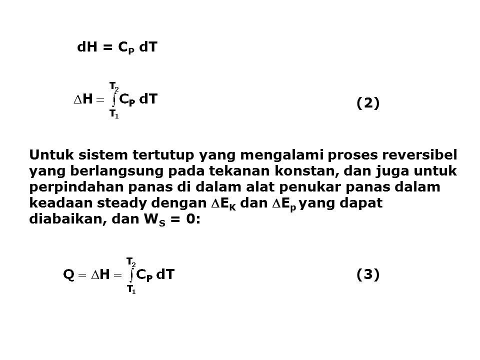 NERACA O Masuk sebagai O 2 (dalam udara) == 21,85 mol Masuk: Keluar: Dalam CO 2 = 2  11,20= 22,40 mol Dalam CO= 0,40 mol Dalam O 2 sisa= 2  6,20 = 12,40 mol -------------------------------------------------------- Total O selain H 2 O = 35,20 mol Jadi O yang bereaksi membentuk H 2 O = 43,7 – 35,2 = 8,5 mol H 2 O yang terbentuk = 8,50 mol Total O yang bereaksi = 22,4 + 0,4 + 8,5 = 31,3 mol Masuk sebagai O (dalam udara) = 2  21,85 mol = 43,7 mol Kesimpulan: Total O 2 yang bereaksi = ½  31,3 = 15,65 mol