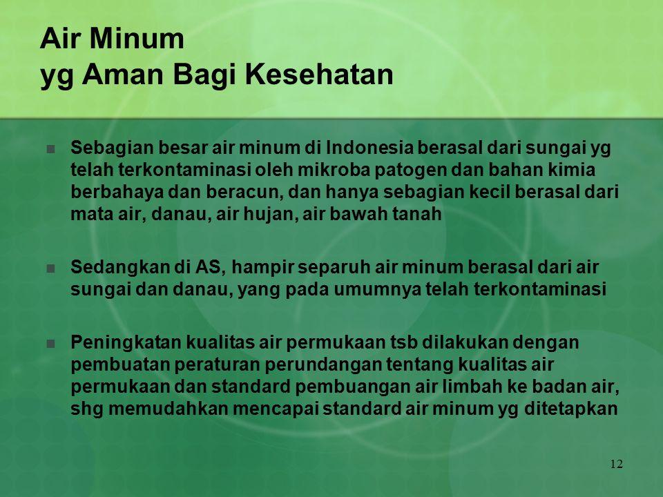 12 Air Minum yg Aman Bagi Kesehatan Sebagian besar air minum di Indonesia berasal dari sungai yg telah terkontaminasi oleh mikroba patogen dan bahan k