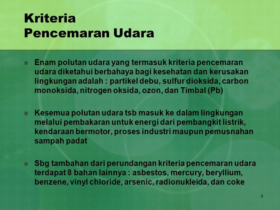 4 Kriteria Pencemaran Udara Enam polutan udara yang termasuk kriteria pencemaran udara diketahui berbahaya bagi kesehatan dan kerusakan lingkungan ada