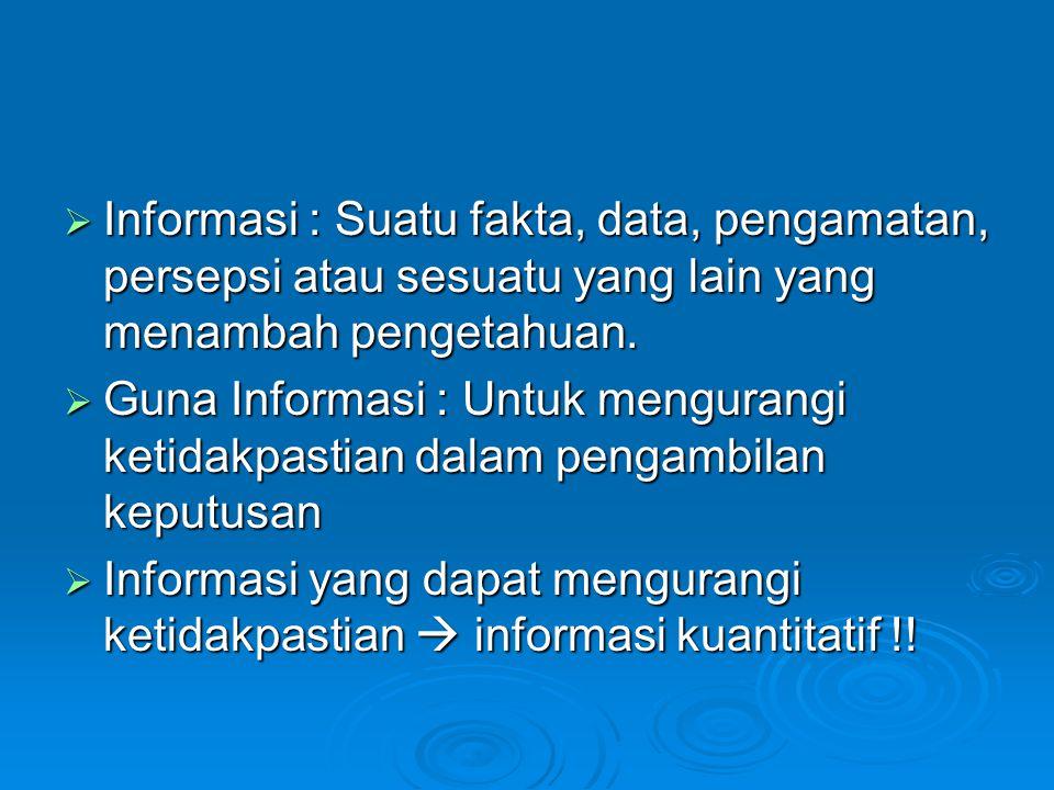  Informasi : Suatu fakta, data, pengamatan, persepsi atau sesuatu yang lain yang menambah pengetahuan.  Guna Informasi : Untuk mengurangi ketidakpas