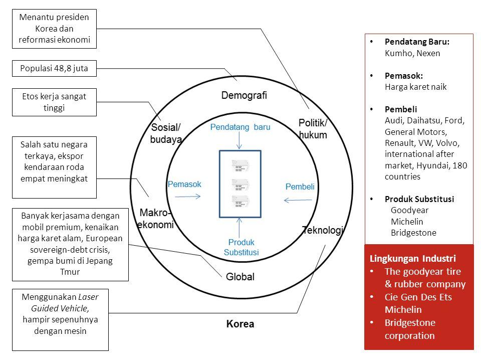 Menantu presiden Korea dan reformasi ekonomi Menggunakan Laser Guided Vehicle, hampir sepenuhnya dengan mesin Banyak kerjasama dengan mobil premium, k