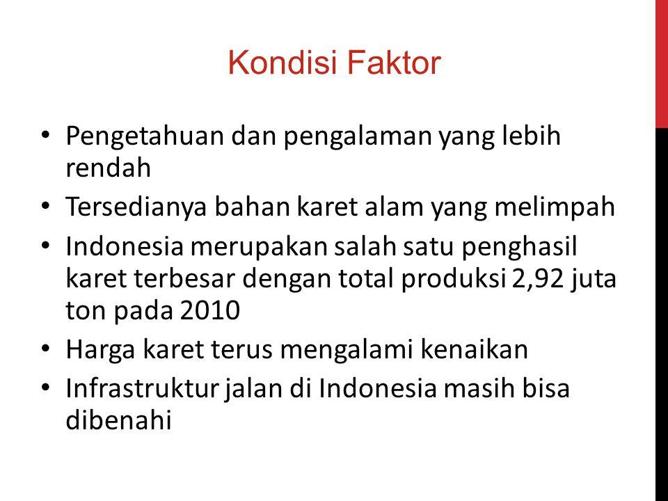 Kondisi Faktor Pengetahuan dan pengalaman yang lebih rendah Tersedianya bahan karet alam yang melimpah Indonesia merupakan salah satu penghasil karet