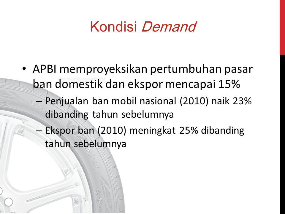 Kondisi Demand APBI memproyeksikan pertumbuhan pasar ban domestik dan ekspor mencapai 15% – Penjualan ban mobil nasional (2010) naik 23% dibanding tah
