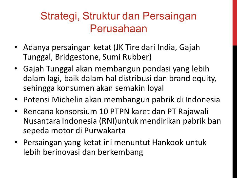 Strategi, Struktur dan Persaingan Perusahaan Adanya persaingan ketat (JK Tire dari India, Gajah Tunggal, Bridgestone, Sumi Rubber) Gajah Tunggal akan