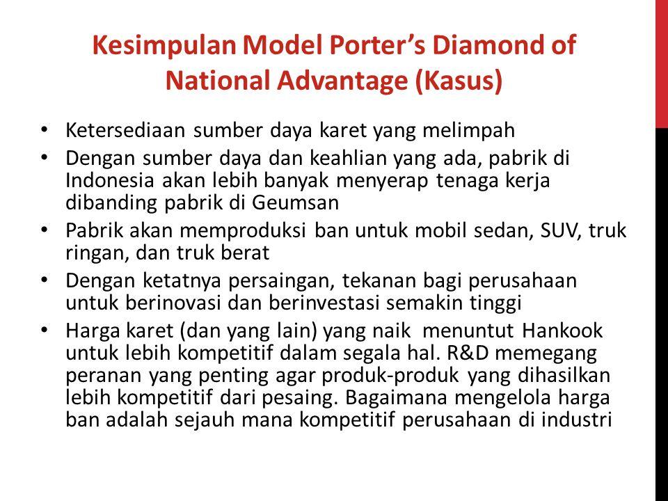 Kesimpulan Model Porter's Diamond of National Advantage (Kasus) Ketersediaan sumber daya karet yang melimpah Dengan sumber daya dan keahlian yang ada,