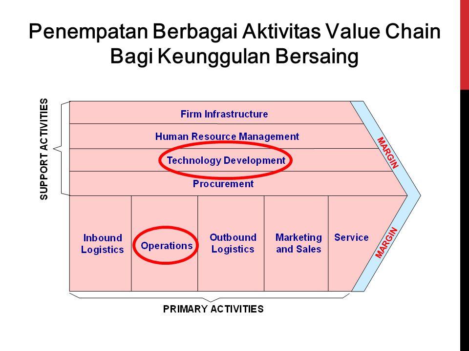 Penempatan Berbagai Aktivitas Value Chain Bagi Keunggulan Bersaing