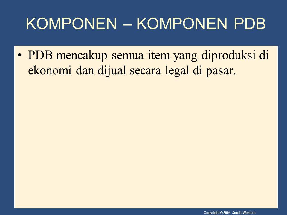 Copyright © 2004 South-Western KOMPONEN – KOMPONEN PDB PDB mencakup semua item yang diproduksi di ekonomi dan dijual secara legal di pasar.