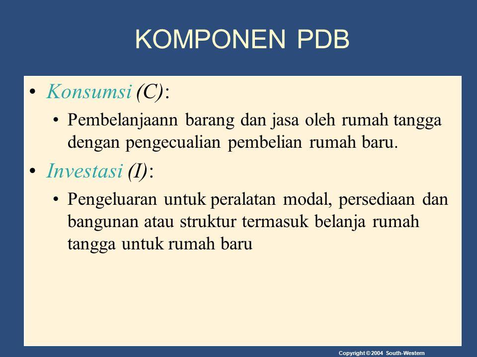 Copyright © 2004 South-Western KOMPONEN PDB Konsumsi (C): Pembelanjaann barang dan jasa oleh rumah tangga dengan pengecualian pembelian rumah baru. In