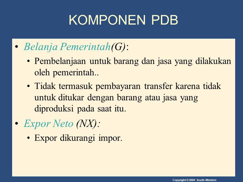 Copyright © 2004 South-Western KOMPONEN PDB Belanja Pemerintah(G): Pembelanjaan untuk barang dan jasa yang dilakukan oleh pemerintah.. Tidak termasuk
