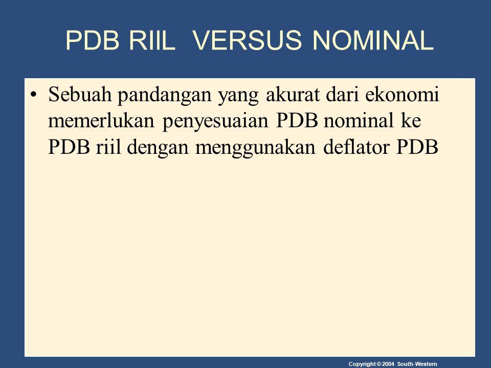 Copyright © 2004 South-Western PDB RIlL VERSUS NOMINAL Sebuah pandangan yang akurat dari ekonomi memerlukan penyesuaian PDB nominal ke PDB riil dengan
