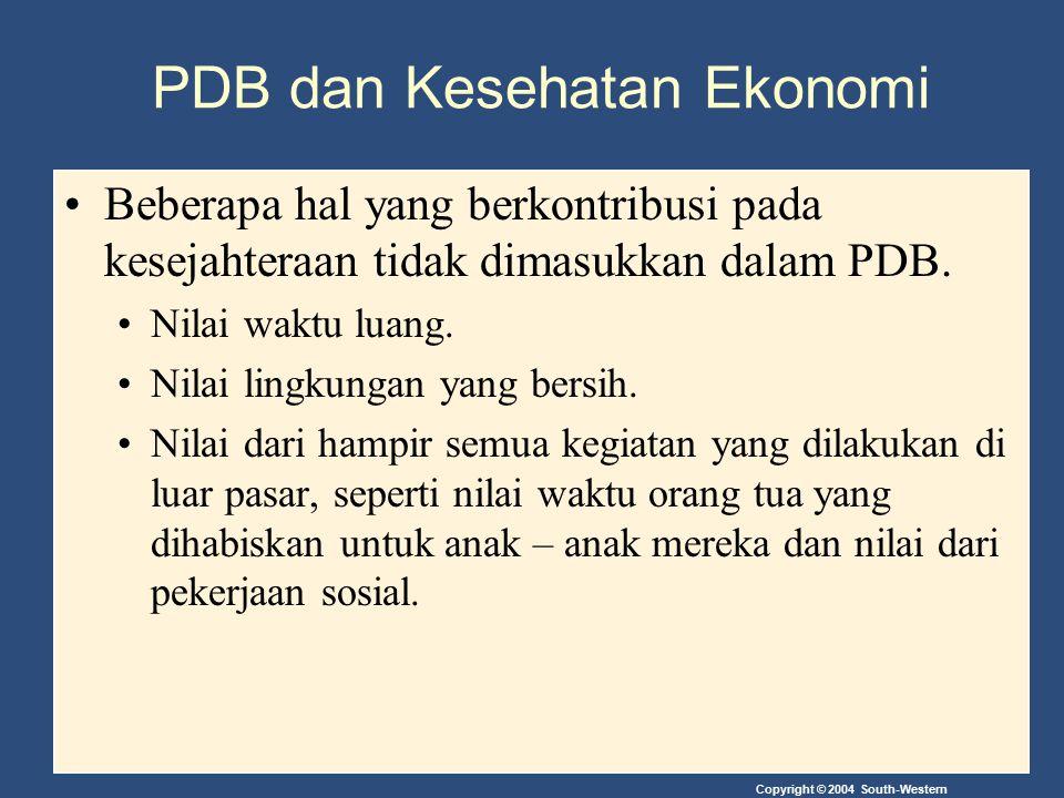Copyright © 2004 South-Western PDB dan Kesehatan Ekonomi Beberapa hal yang berkontribusi pada kesejahteraan tidak dimasukkan dalam PDB. Nilai waktu lu